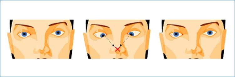 Благодаря этому способу тысячи людей уже избавились от очков – метод восстановления зрения по Норбекову