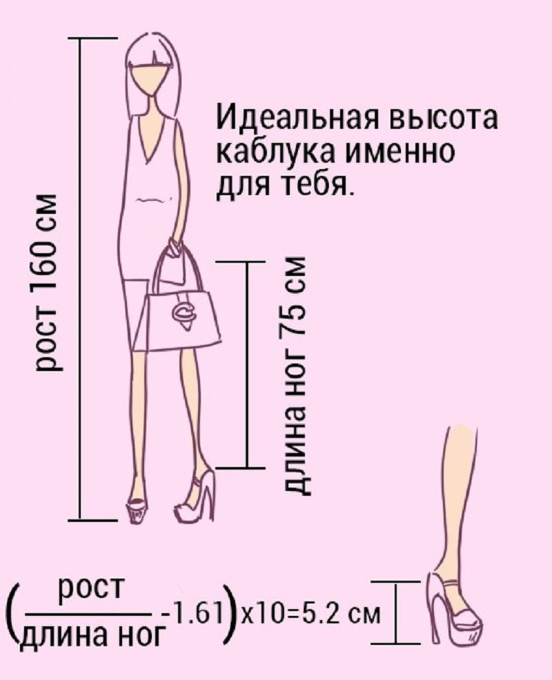 Несколько методов подбора туфлей на каблуке – чтобы ходить было удобно и безопасно