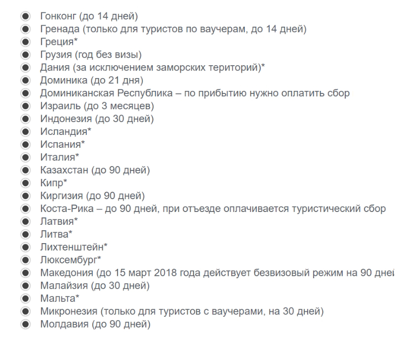 Полный список стран, в которые могут въезжать украинцы без визы – их количество дошло до 101