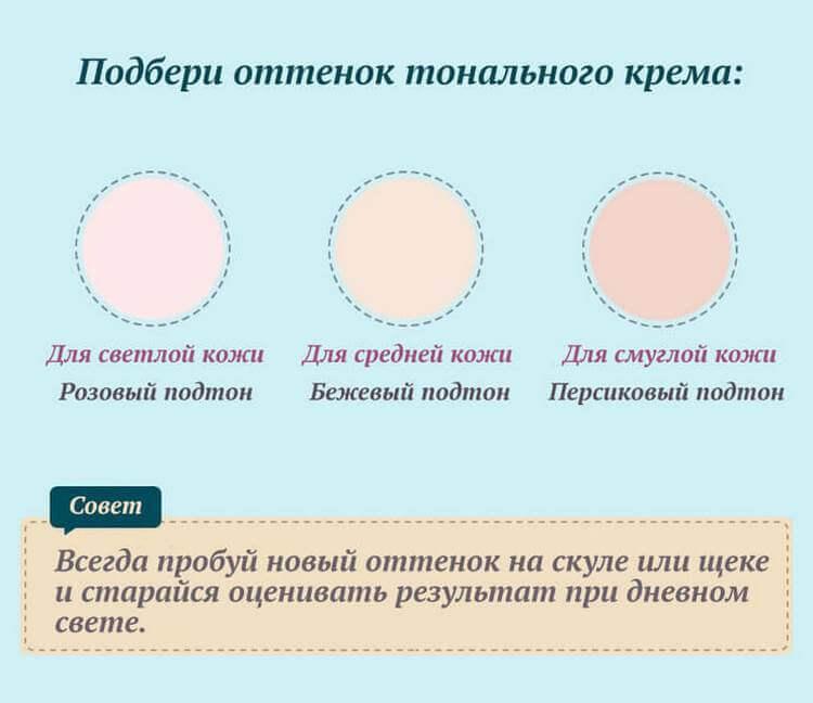 Сохрани себе и разошли подружкам: самый полный и подробный гид по правилам выполнения макияжа