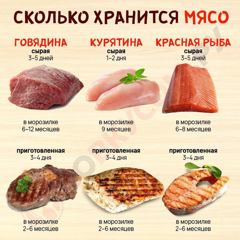 Практически все хозяйки верят в эти 5 мифов о заморозке продуктов – интересно, а вы есть среди них?
